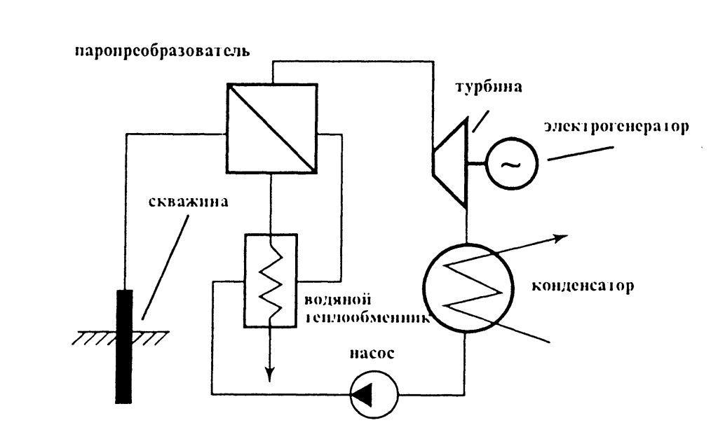 Принципиальная схема геотермальной электростанции