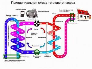 energosberezhenie-na-predpriatii-2