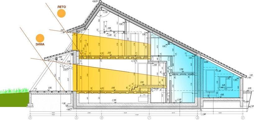 Рис №3. Проект пассивного дома, типового с гаражом и бассейном для одной семьи