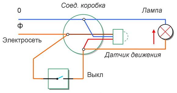 Рис 2. Простейшая схема подключения датчиков для освещения, с дублированием выключателя освещения