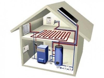 Рис №5. Система отопления на основе двухконтурного котла