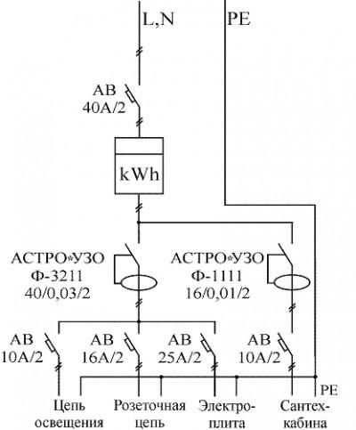 Рис №2. Схема соединения и расположения элементов электрической цепи в электрощите