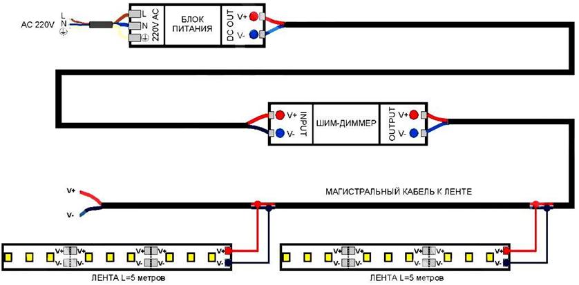 Рис №6 Схема подключения светодиодной ленты от диммера через блок-питания от линии 220 В