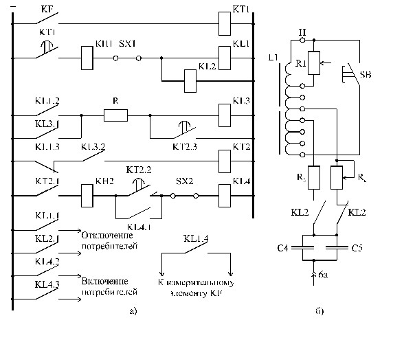 Рис №2. Схема АЧР с ЧАПВ одной очереди, с использованием одного частотного реле с автоматической уставкой срабатывания и переключения