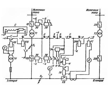 Рис №1. Принципиальная схема АВР на подстанции 35/6(10) кВ, применяемая для выполнения секционирования