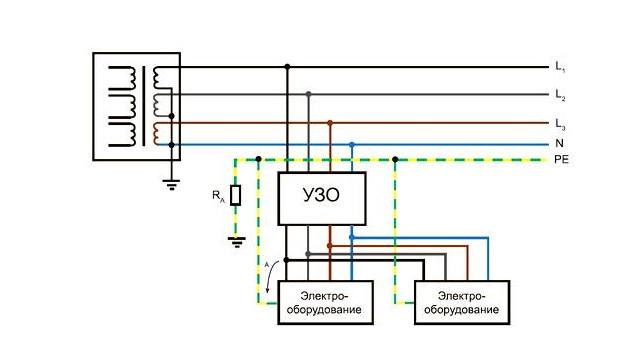 Рис №5. Схема подключения УЗО в системе защитного заземления ТТ