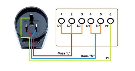 Рис №1. Схема подключения электроплиты через розетку