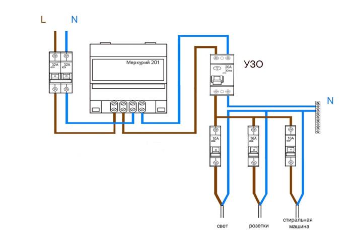 Рис №2. Схема присоединения стиральной машины без заземления, от общего УЗО квартиры