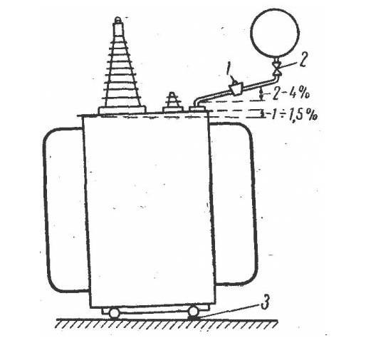 Рис №1. Газовое реле в конструкции трансформатора