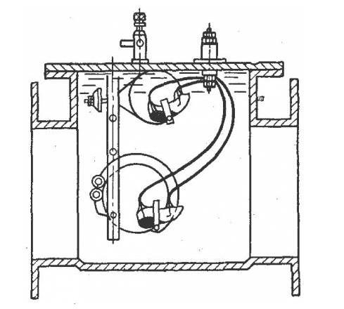 Рис№2. Газовое реле поплавкового типа