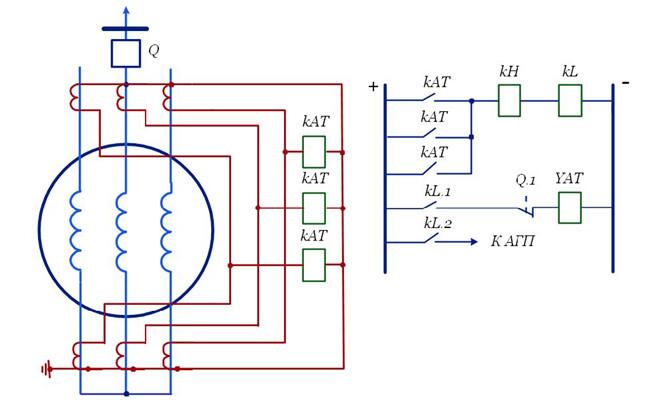 Рис №5. Продольная дифференциальная защита генератора