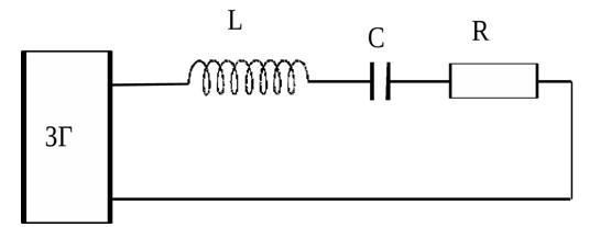 Рис. №1. Последовательное соединение сопротивления, индуктивности и емкости для вычисления угла сдвига фаз. В этом контуре протекает переменный ток, который способствует возникновению ЭДС.