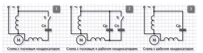 Рис. №1.Схемы подключения асинхронного двигателя к однофазной сети