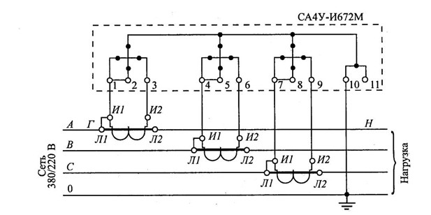 Рис №2. Схема присоединения СА4У-И672М. Перемычки Л1 – И1 устанавливаются на ТТ. Перемычки: 1 – 2; 4 – 5; 7 – 8 находятся на клеммах прибора.