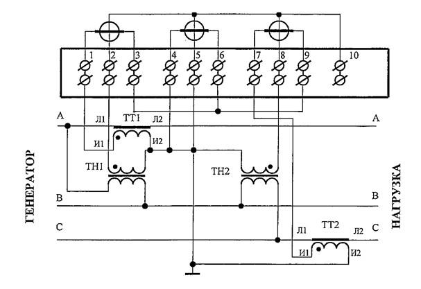 Рис № 6. Схема присоединения электросчетчика для цепей в 3-фазной и 3-проводной сети с двумя ТТ и двумя ТН.