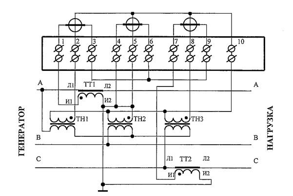 Рис № 7. Монтажная схема соединения счетчика с использованиям 2 ТТ и 3 ТН. Для измерения можно использовать также 3 ТТ и 3 ТН.