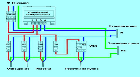 Рис. 4. Схема подключения однофазного счетчика
