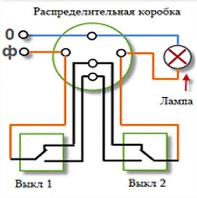 Рис. 1. Схема соединения в коробке