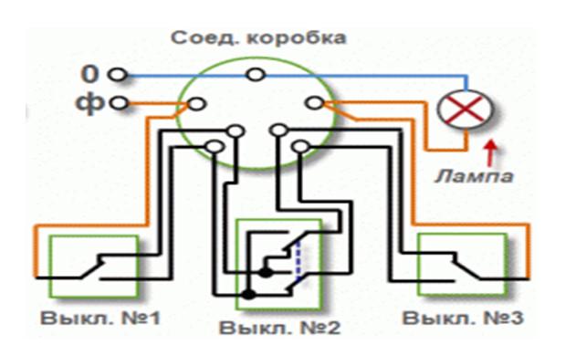 Рис. 2. Схема подключения с коробкой