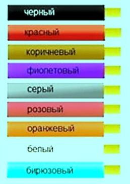 Рис. 4. Обозначение фазы