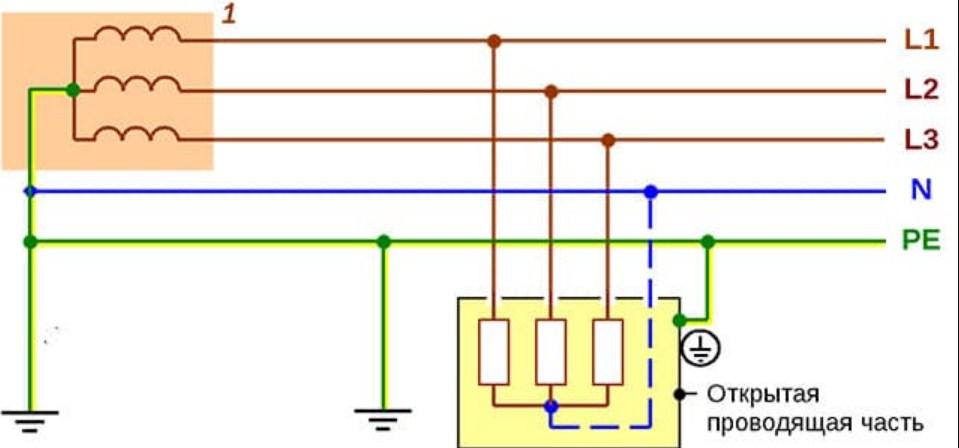 Ввод трехфазного напряжения в строение