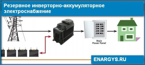 Резервное инверторно-аккумуляторное электроснабжение