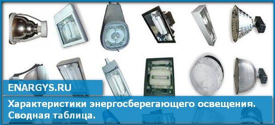 Характеристики энергосберегающего освещения. Сводная таблица.