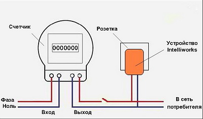 Рис 1. Схема подключения энергосберегающего устройства в сеть