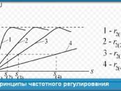 Законы и принципы частотного регулирования