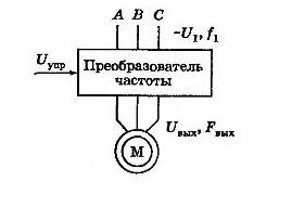 Рис №2. Схема частотного регулирования электропривода
