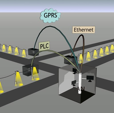 Схема PLC и Ithernet