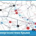 Независимая энергосистема Крыма