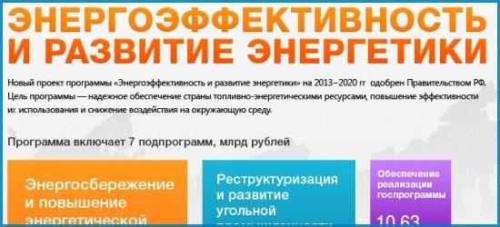 Новости в российском энергетическом законодательстве