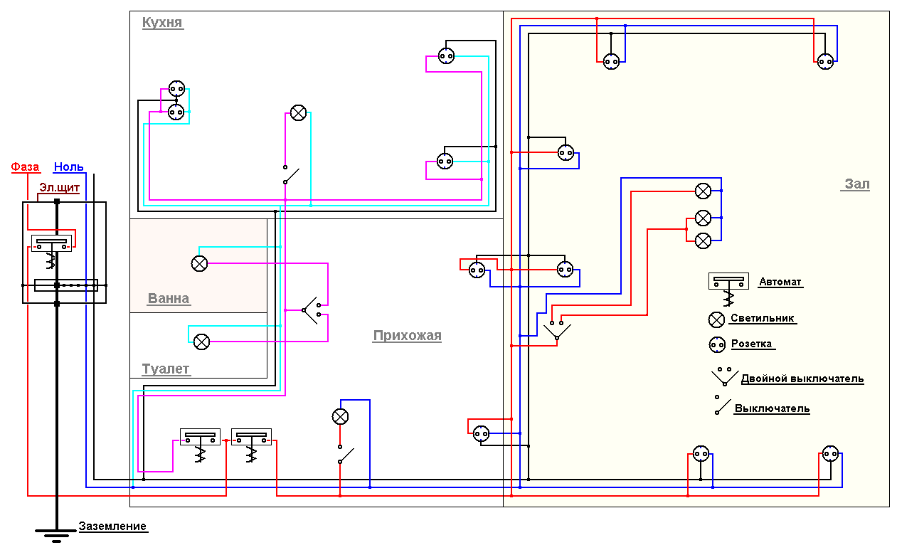 Рис №1. Ориентировочная схема электропроводки в жилом помещении