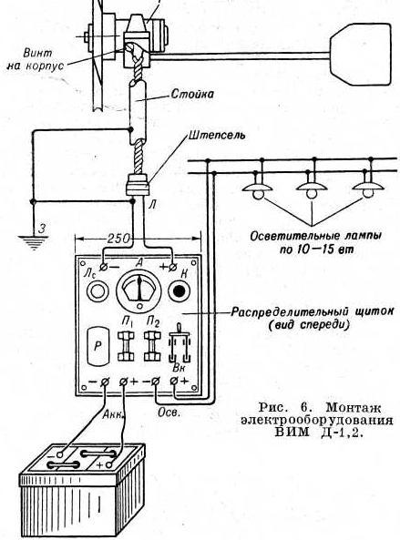 Ветрогенератор своими руками самодельный ветрогенератор
