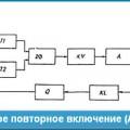Автоматическое повторное включение (АПВ)