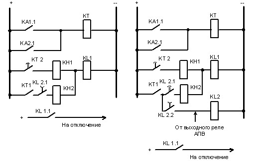 Рис № 1. Схема ускоренного действия защиты 1. После АПВ, 2. до АПВ. Работа схемы осуществляется за счет действия промежуточного реле ускорения KL2.1 типа РП-252