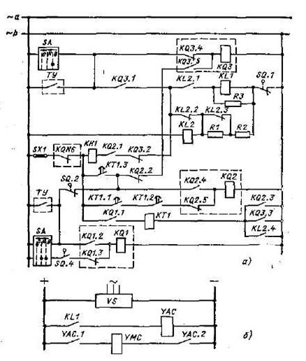 Рис №2. Схема АПВ трансформатора применяемая для высоковольтного выключателя нагрузки, оборудованного приводом электромагнитного действия со стороны 6/10 кВ работающего на переменном оперативном токе. а – принципиальная схема устройства автоматического повторного включения, б – схема элементов цепей включения