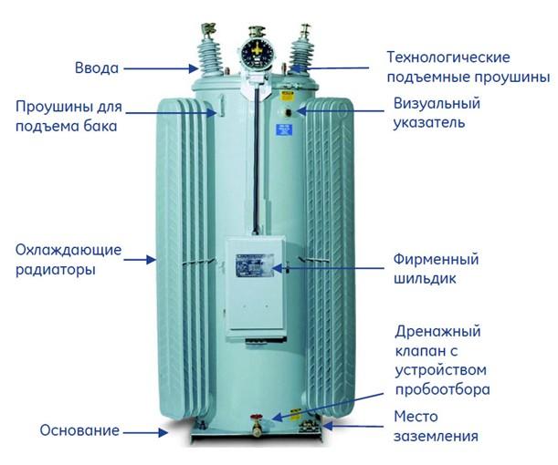 Рис №2. Вольтодобавочный автрансформатор используемый в комплектации БАРН, оборудованный 32-ступенчатой регулировкой напряжения