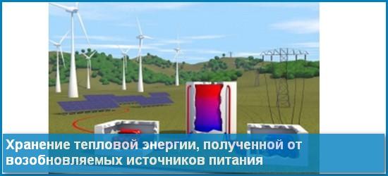 Хранение тепловой энергии, полученной от возобновляемых источников питания