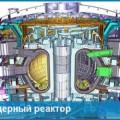 Компактный ядерный реактор