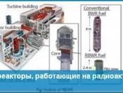 Ядерные реакторы, работающие на радиоактивном топливе