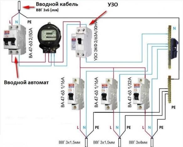 Рис №1. Схема подключения УЗО и автоматов без использования заземления