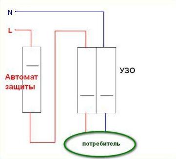Рис №2. Принципиальная схема подключения УЗО в квартире без использования заземления
