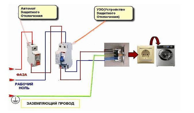 Рис №1. Подключение стиральной машины от отдельного УЗО