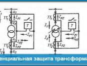 Дифференциальная защита трансформатора: типы, принцип действия