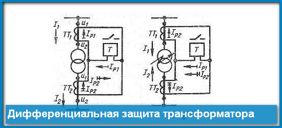 Расчет МТЗ трансформатора 10/0,4 кВ | Проект  РЗА