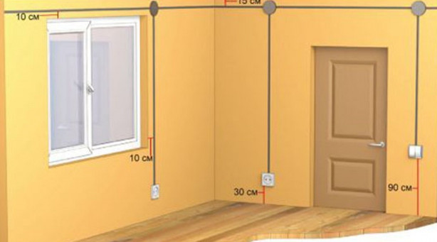 Рис.№1. Общие расстояния установки элементов электропроводки согласно европейскому стандарту.