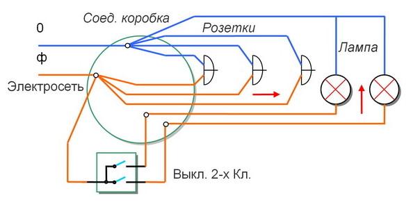 Рис.№1. Схема соединения проводов в распределительной коробке.
