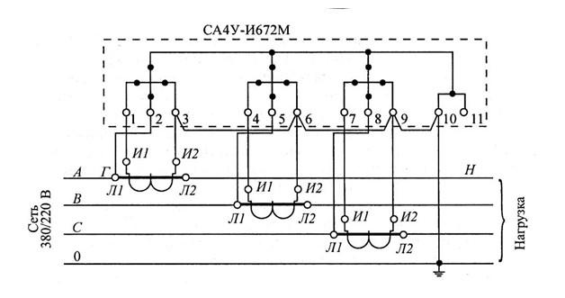 Рис №3 Схема присоединения электросчетчика в сети на четыре провода «звездой» с использованием чередования фаз в прямом порядке.